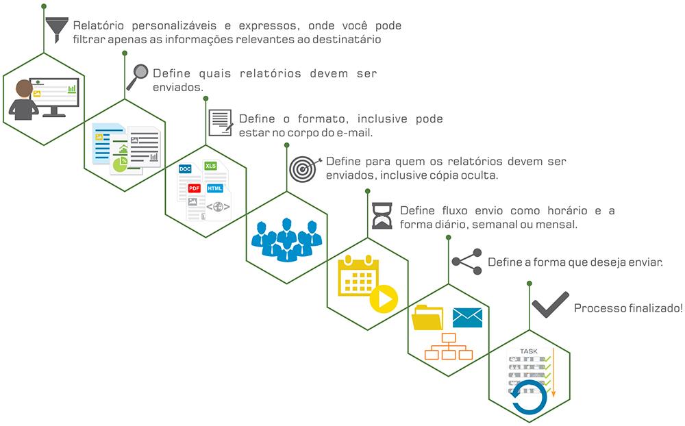 site-proexpress-v2